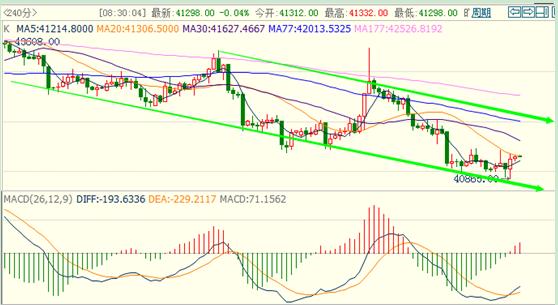 顶金贵金属:强势美元高压黄金市场