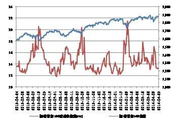 5月配置策略:侧重估值安全合理 增配绝对收益品种
