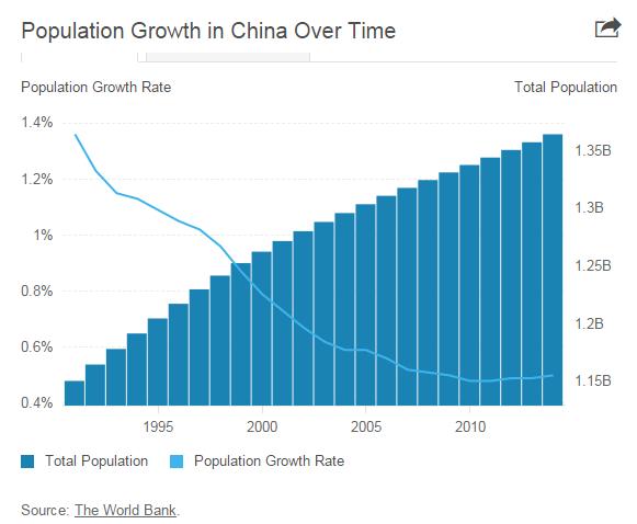 """中国开放""""二孩""""政策利好美国公司"""