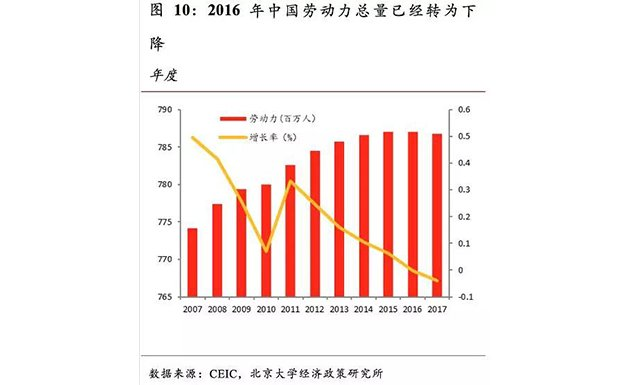 2019中国经济放缓_2019中国经济再驱动 听听大伽们是怎么说的