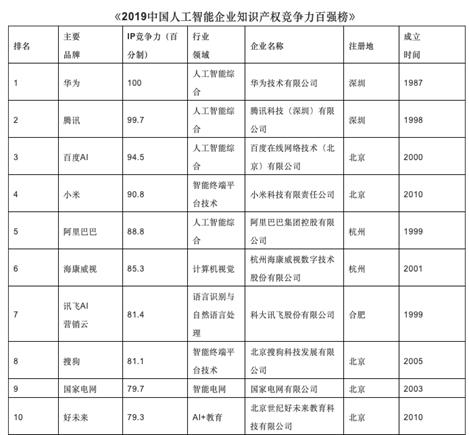 http://www.reviewcode.cn/yunweiguanli/95149.html