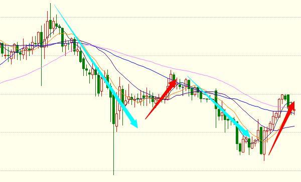 顶金贵金属:市场待美联储纪要指引方向