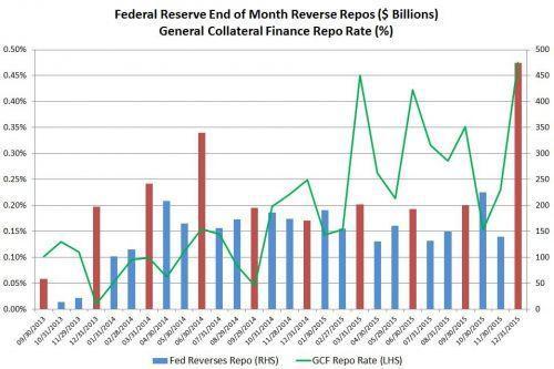 美联储回收4750亿美元流动性 潘多拉魔盒将启?