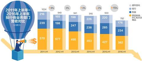 保監會:1-8月原保險保費收入同比增34.68%1