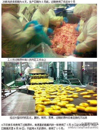 麦肯上海供应商使用过期肉 工作人员称吃不死人