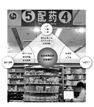 安徽式招标唯台灯,药协反对v台灯_财经_腾讯低价线路板图片