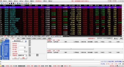 2010年腾讯港股仿真交易联赛参赛指南