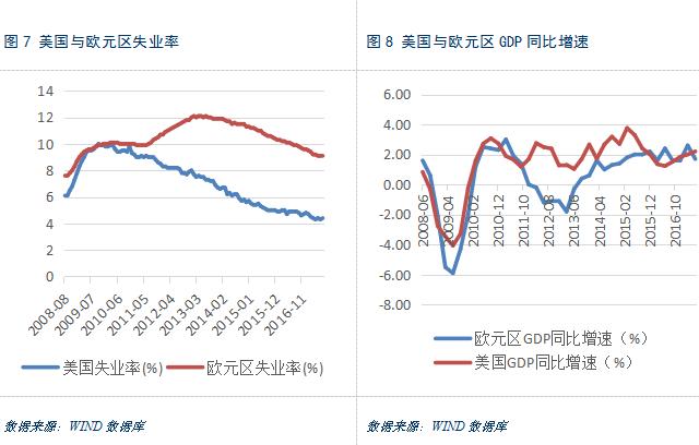 中国经济总量2035_中国全球经济总量排名