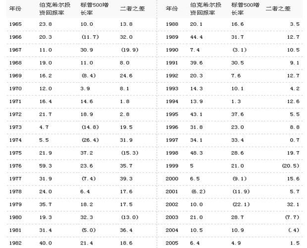 2010年5月3日 - 猪仔贤 - 陈成洲 的博客