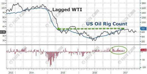 """中东把卡塔尔""""拉黑"""" 原油市场将变天?"""