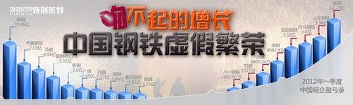 中国钢企利润账单:18个宝钢不及1个淡水河谷