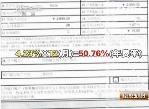 捷信公司给大学生放贷 年费率超50%涉嫌高利