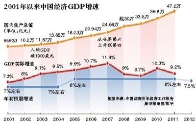 2019年日本的gdp是多少_英镑涨逾百点 今晚八点继续相约疯狂的行情