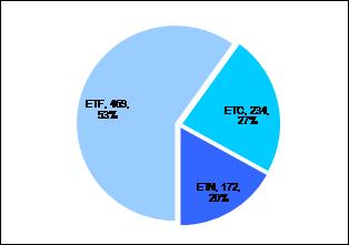 杠杆ETF研究:撬动市场的力量