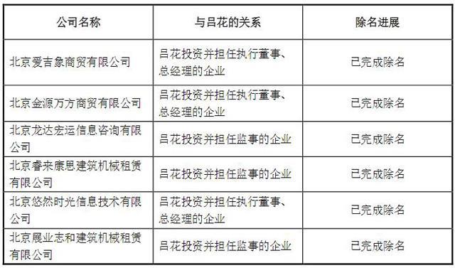 实控人被冒名注册6家公司 慧峰科技挂牌新三板一度折戟