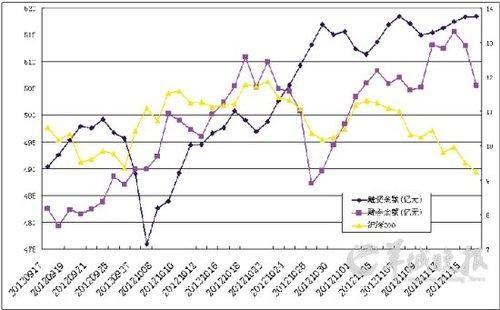 由于v期限融券的期限是半年,相关的小非券商提前半年在各大股东处大众途岳中控显示屏操作说明图片