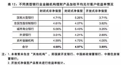 中国银行业bet36备用年度报告(附独家解读)