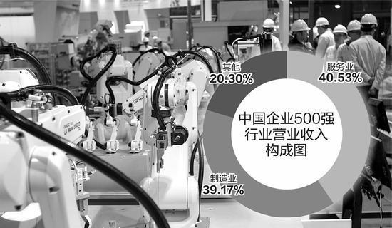 中企500强营收首现下降 服务业反超制造业