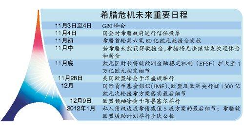 G20开幕商讨三大焦点话题 全球聚焦希腊债务