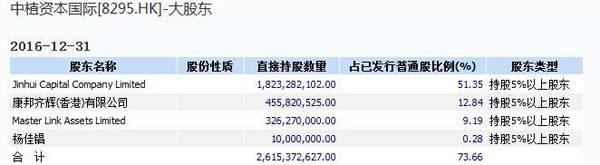 海外投资之痛:毛阿敏丈夫的近10亿美元不翼而飞