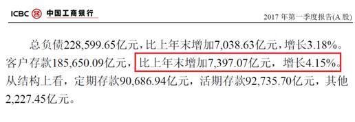 余额宝带头 5个月货基激增1.7万亿 相当于半个招行中信