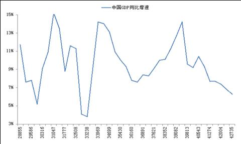 中国经济下行风险_李伟:企业承压与中国经济下行风险