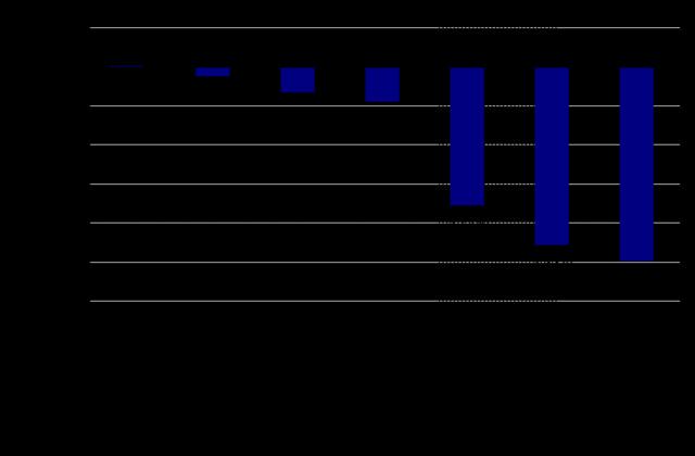 【基金日报】债券型最高涨0.19%