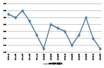 下半年公募策略:侧重消费兼顾价值成长