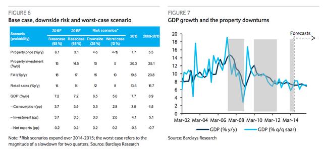 华尔街热议中国楼市:楼市滑坡将拖累GDP增长