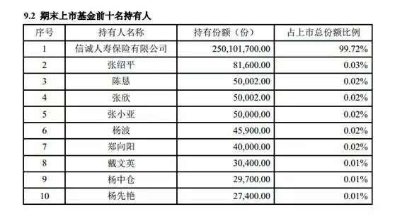 警惕这只分级B:即将按照净值转为母基金,如今溢价35.46%,买入的已经亏惨了!