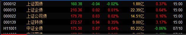 美联储官员再放鹰语 日元惨跌至四个月低位