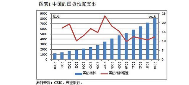 亿元gdp死亡率怎么算_2006年我国亿元GDP事故死亡率下降20