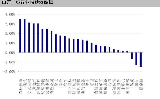 【基金日报】股票型基金单日涨幅0.9%