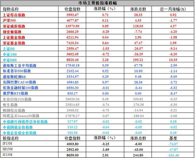核能股票_浙江省自然科学基金委员会