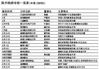 信泰集团胡福林:赴美非出逃 是为寻帮助