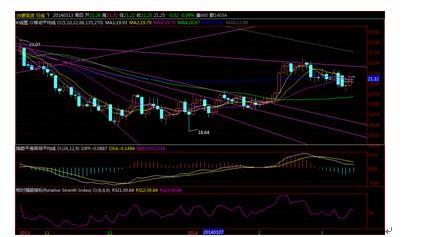 数派策略:金价继续上涨 再次刷新6个月高点