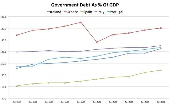 世界各国债务gdp占比2021_高出GDP150 全球债务爆炸式增长