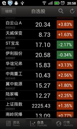 腾讯股票自选股 Android 版上线