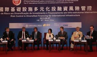 平行论坛3:国际基础设施多元化投融资风险管控