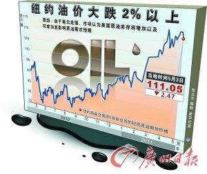 成品油5月9日将达到调价窗口 供应开始趋紧