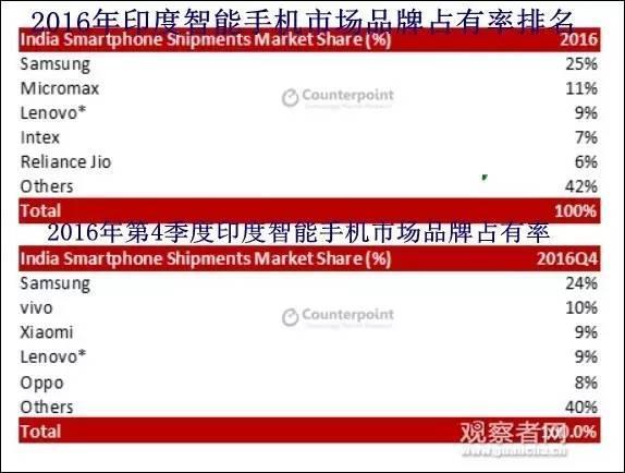 为啥iPhone在中国卖不动了?苹果的解释有点搞笑