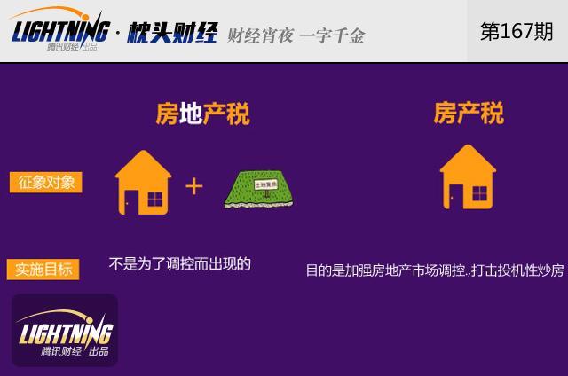 房产税征收标准_人均80平征收房产税