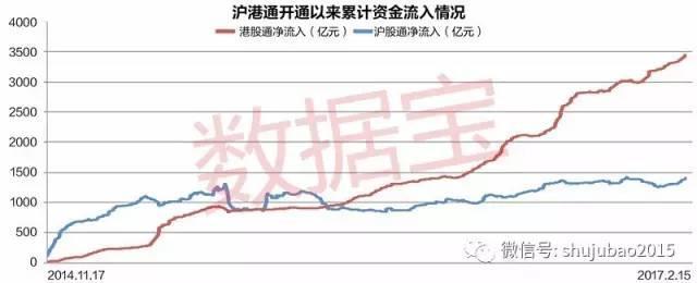 港股尽显价值洼地 沪港深基金抢手到要暂停申购