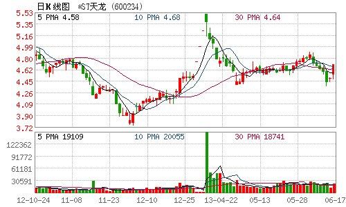 ...东回复且存在重大不确定性公司申请股票2013年6月24日继续