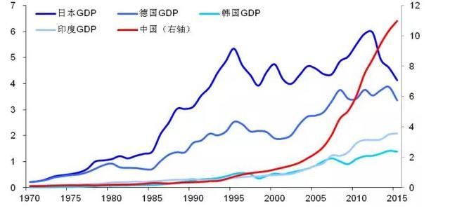 李迅雷:中国经济会不会出现负增长
