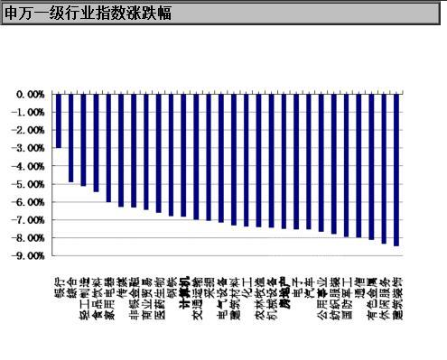 【基金日报】股票型基金单日大跌6.75%