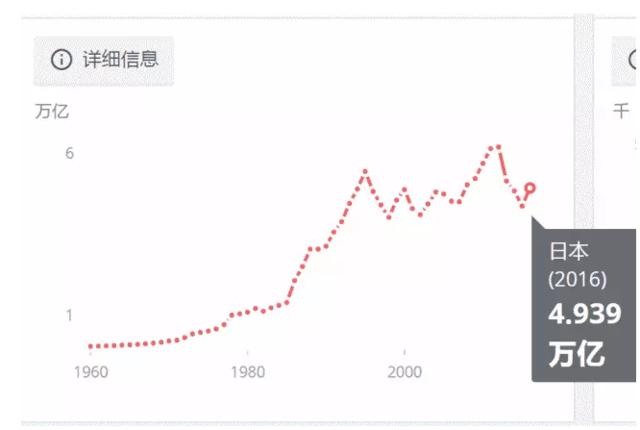 中国在境外有多少资产?