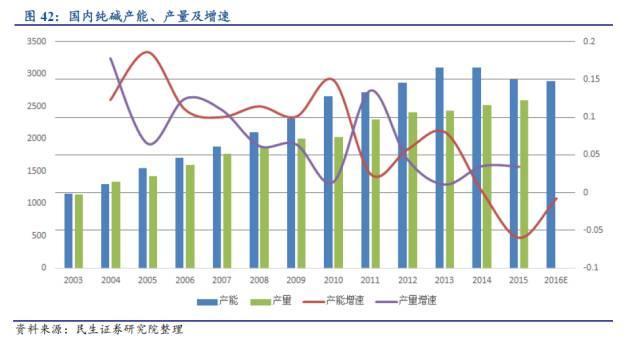 中国式去产能全景图_财经_腾讯网