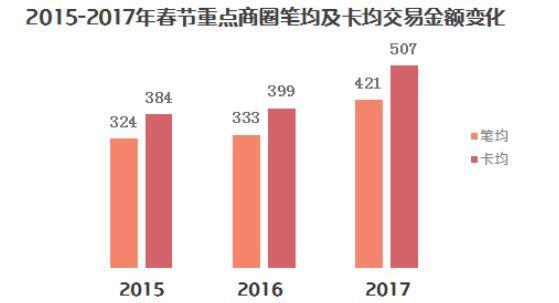 13款网红FFU空气净化器均是坑 上海各界共推品质革命 (2)