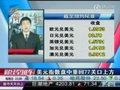 视频: 人民币汇率微幅上涨 中间价报6.6729